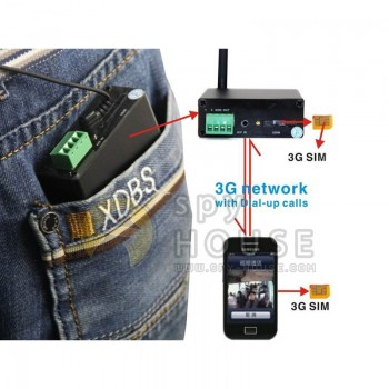 Camara Boton Oculta Wireless 3G